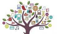 解析传统营销到自媒体营销