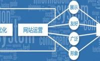 SEO快速实现权重2成功案例-焕廷律师团队行业领军品牌