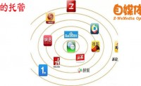 企业网站优化推广报价为什么那么贵,因为都是自媒体平台